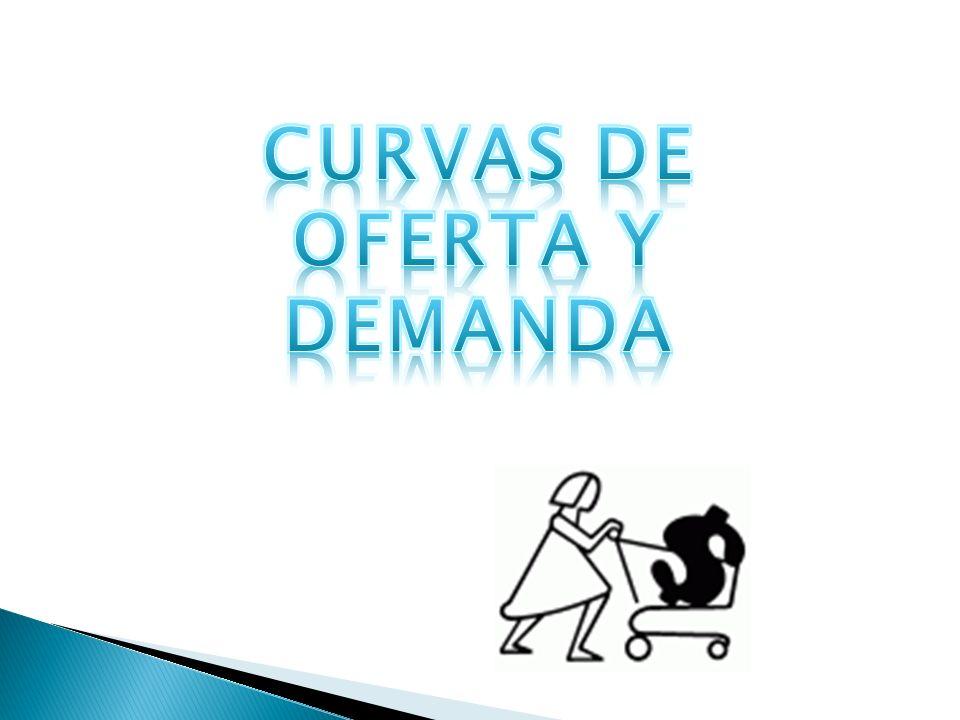 CURVAS DE OFERTA Y DEMANDA
