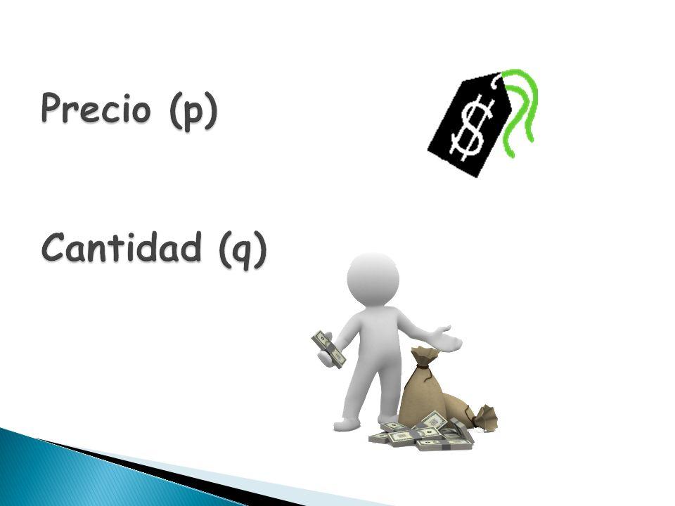 Precio (p) Cantidad (q)