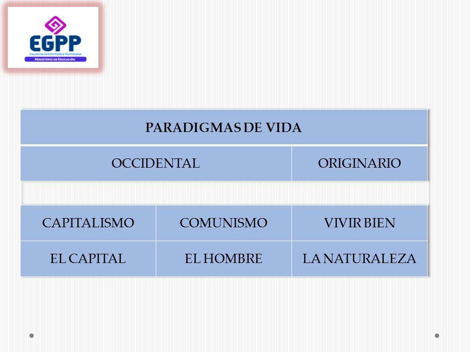 PARADIGMAS DE VIDA OCCIDENTAL. ORIGINARIO. CAPITALISMO. COMUNISMO. VIVIR BIEN. EL CAPITAL. EL HOMBRE.