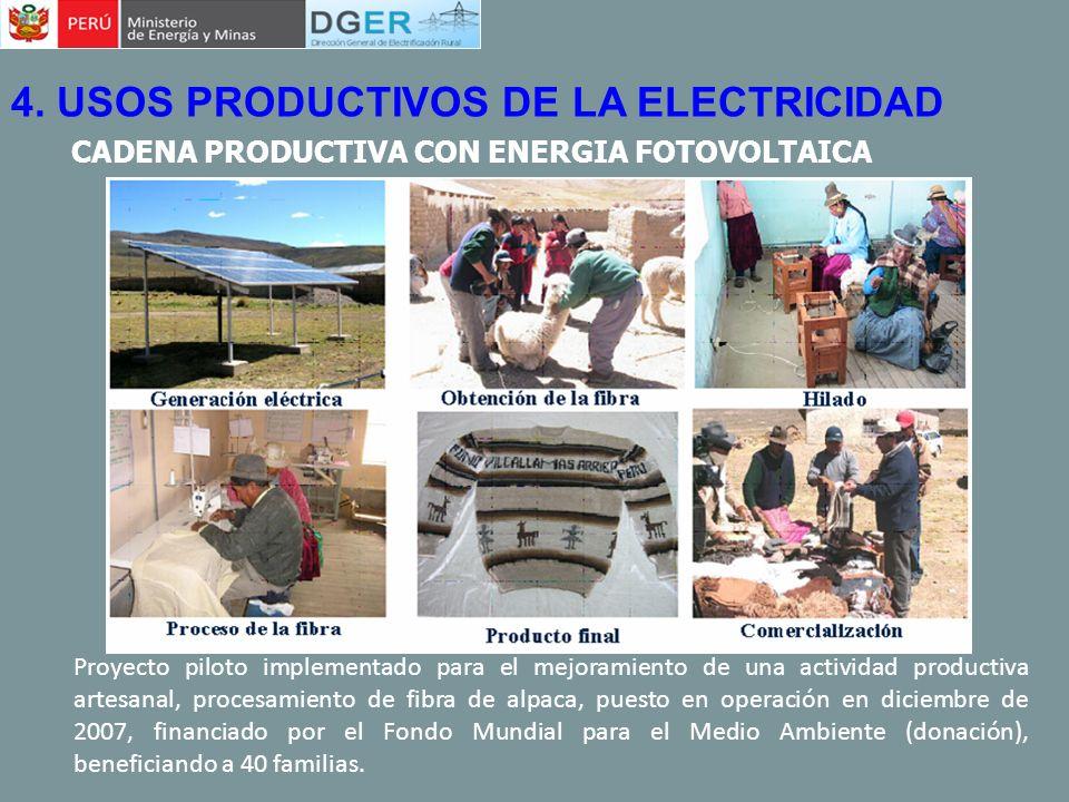 4. USOS PRODUCTIVOS DE LA ELECTRICIDAD