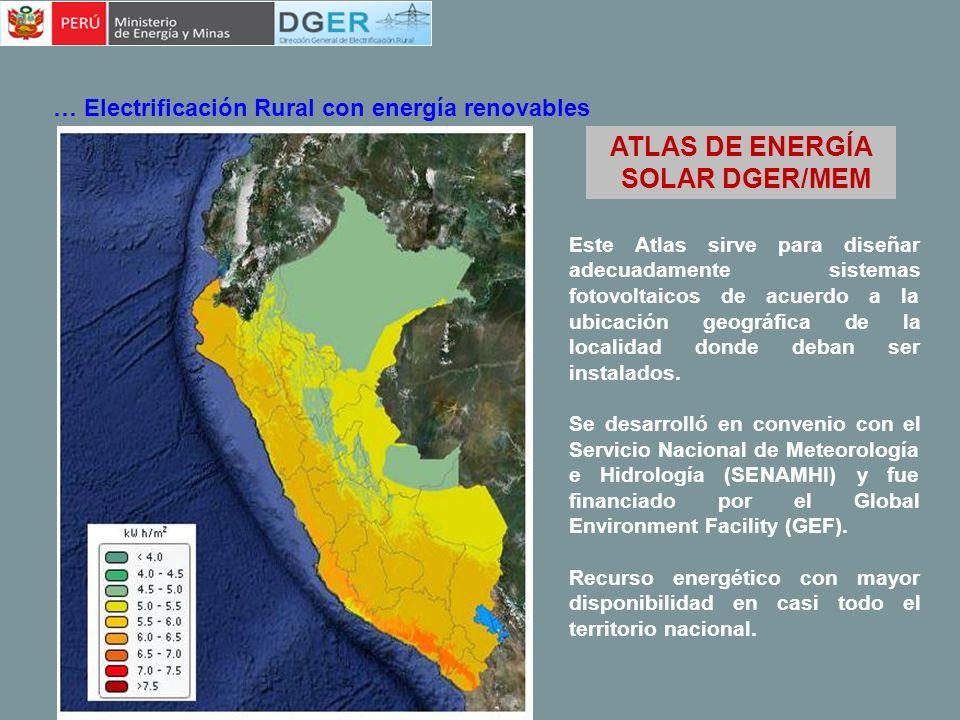 ATLAS DE ENERGÍA SOLAR DGER/MEM