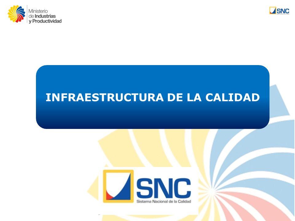 INFRAESTRUCTURA DE LA CALIDAD