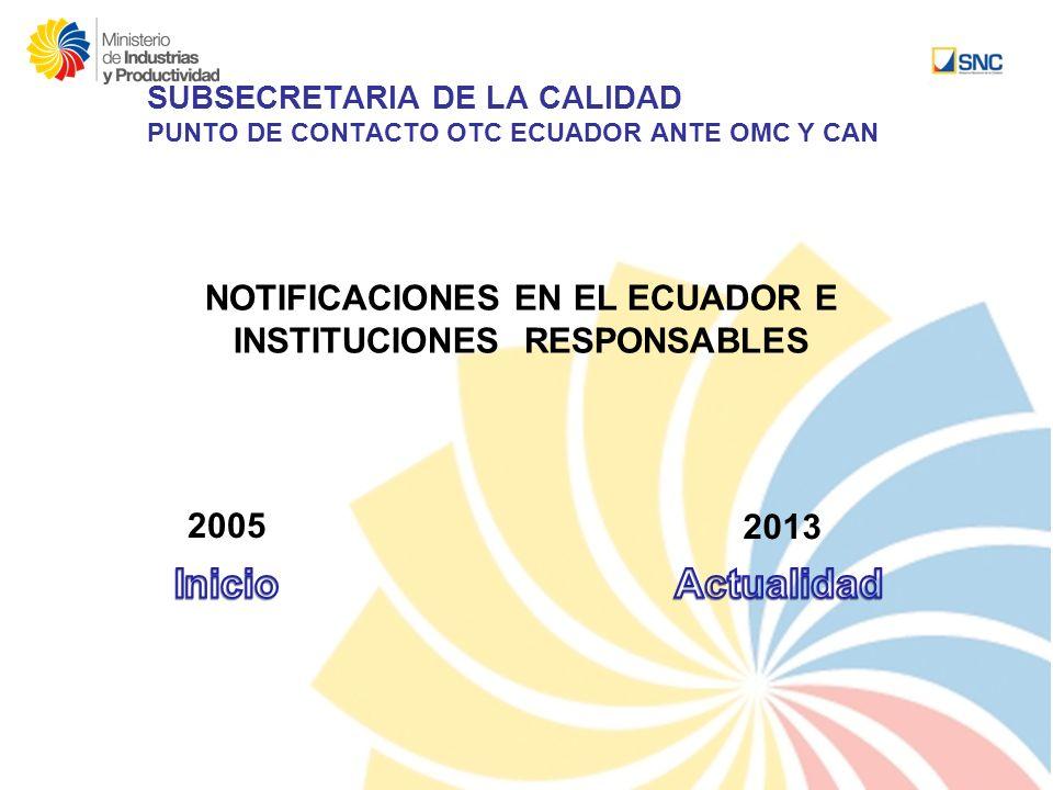NOTIFICACIONES EN EL ECUADOR E INSTITUCIONES RESPONSABLES