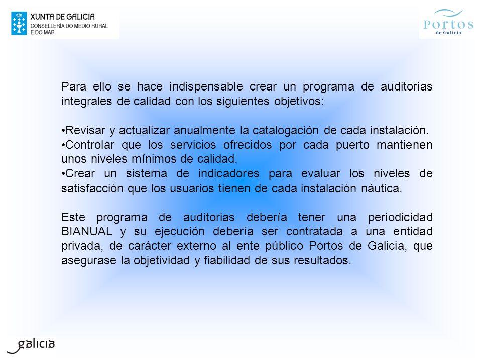 Para ello se hace indispensable crear un programa de auditorias integrales de calidad con los siguientes objetivos: