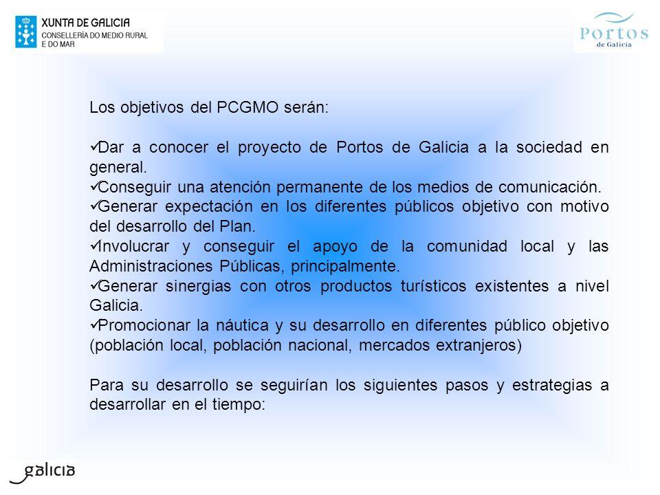 Los objetivos del PCGMO serán: