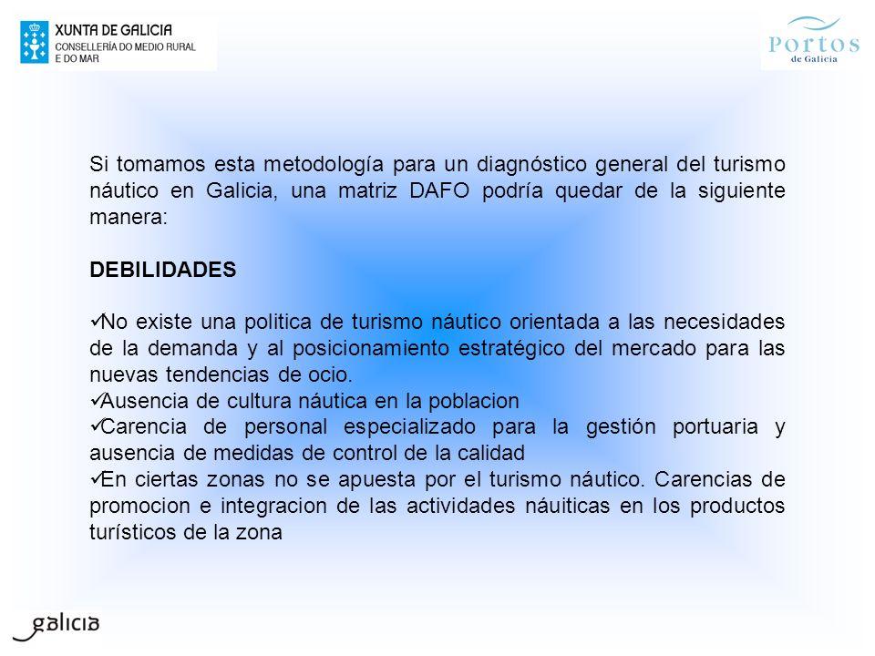 Si tomamos esta metodología para un diagnóstico general del turismo náutico en Galicia, una matriz DAFO podría quedar de la siguiente manera: