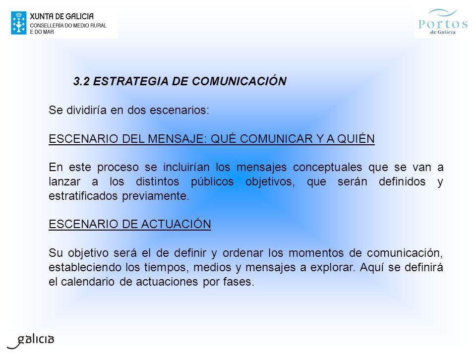 3.2 ESTRATEGIA DE COMUNICACIÓN