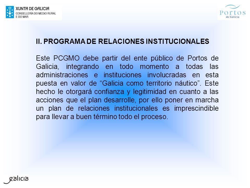 II. PROGRAMA DE RELACIONES INSTITUCIONALES