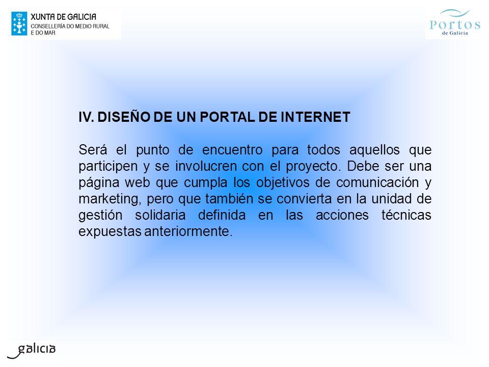 IV. DISEÑO DE UN PORTAL DE INTERNET