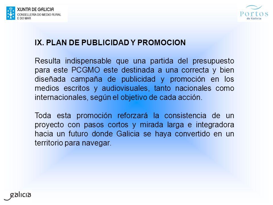 IX. PLAN DE PUBLICIDAD Y PROMOCION