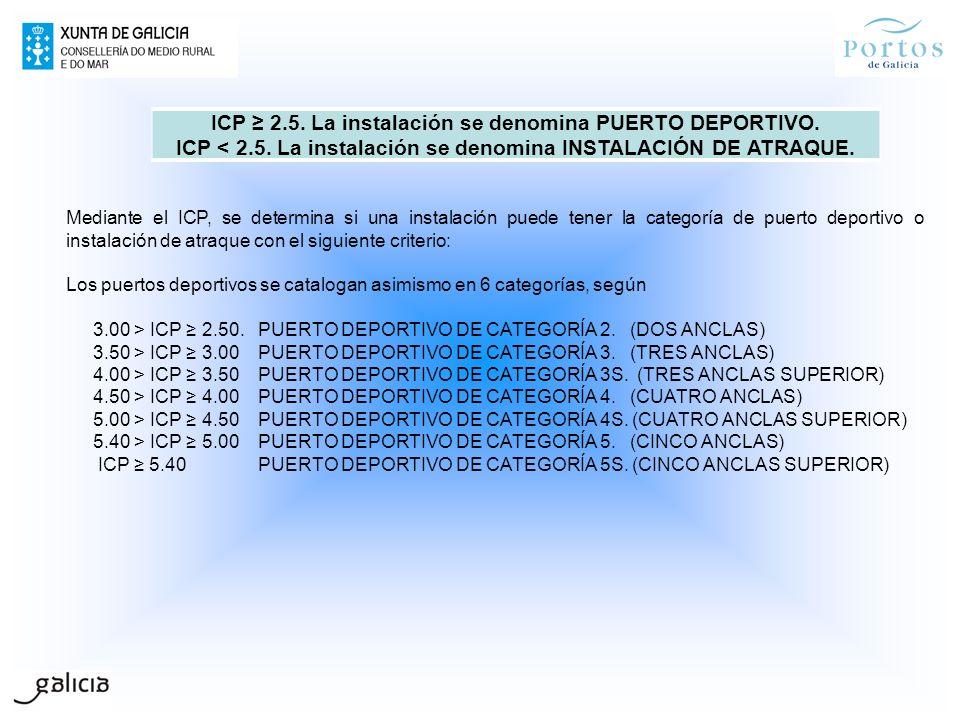 ICP ≥ 2.5. La instalación se denomina PUERTO DEPORTIVO.
