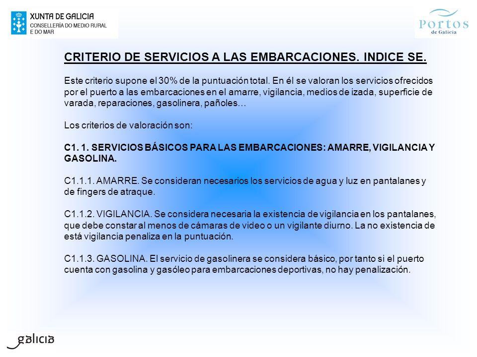 CRITERIO DE SERVICIOS A LAS EMBARCACIONES. INDICE SE.