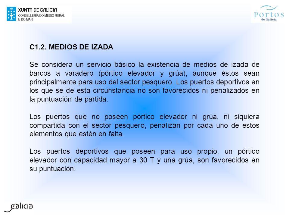C1.2. MEDIOS DE IZADA
