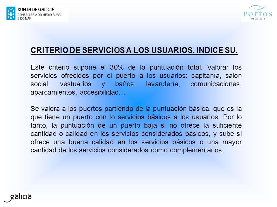 CRITERIO DE SERVICIOS A LOS USUARIOS. INDICE SU.