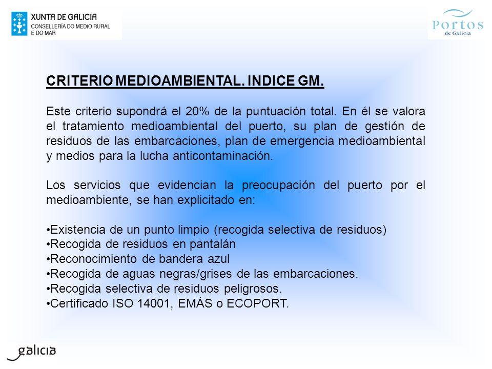 CRITERIO MEDIOAMBIENTAL. INDICE GM.