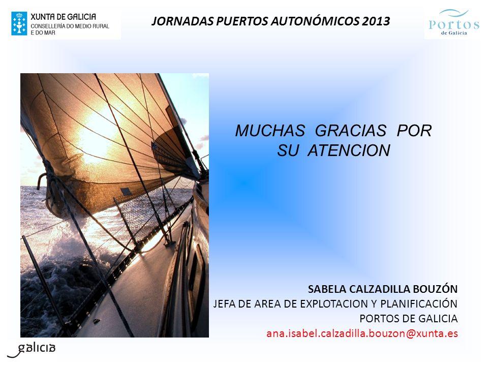 JORNADAS PUERTOS AUTONÓMICOS 2013