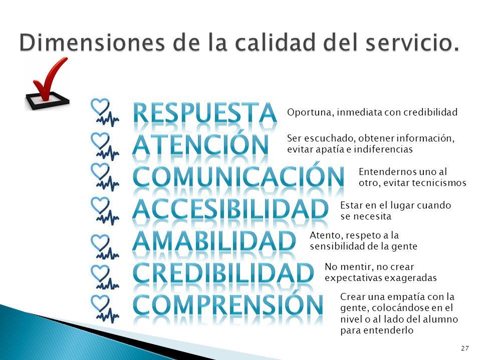 Dimensiones de la calidad del servicio.