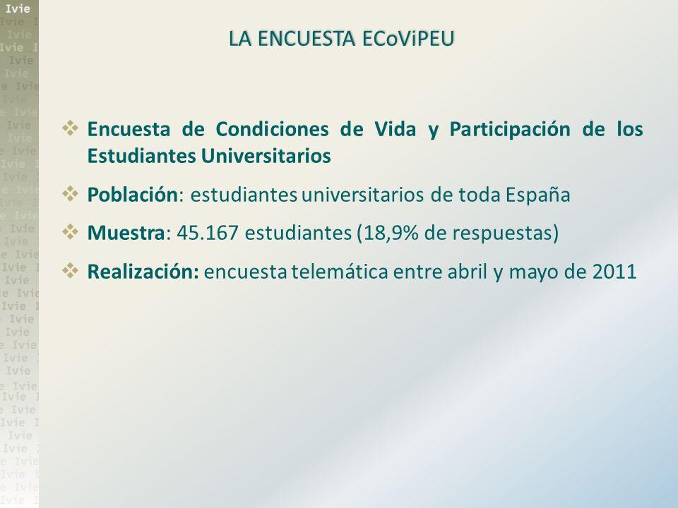 LA ENCUESTA ECoViPEU Encuesta de Condiciones de Vida y Participación de los Estudiantes Universitarios.