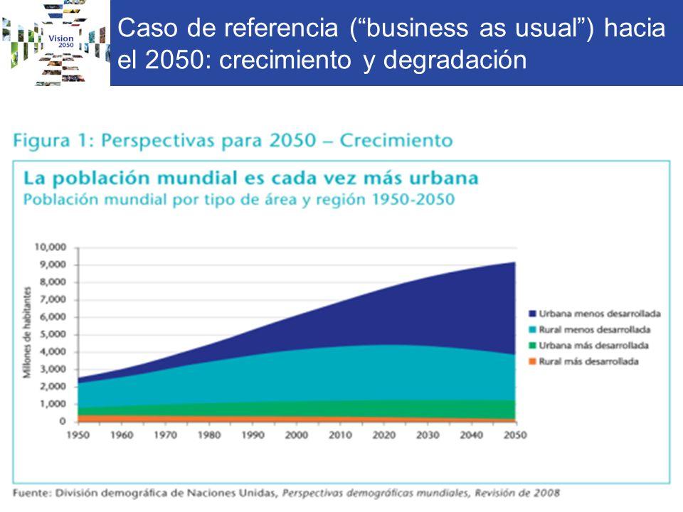 Caso de referencia ( business as usual ) hacia el 2050: crecimiento y degradación