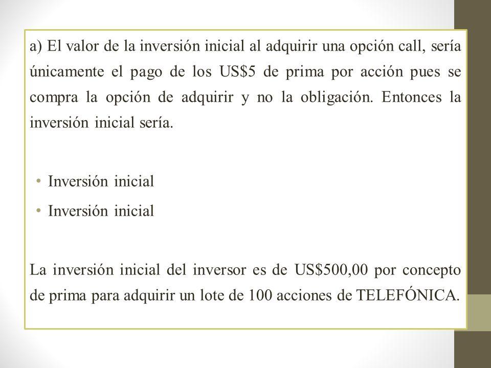 a) El valor de la inversión inicial al adquirir una opción call, sería únicamente el pago de los US$5 de prima por acción pues se compra la opción de adquirir y no la obligación. Entonces la inversión inicial sería.
