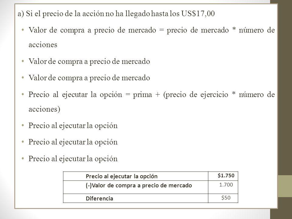 a) Si el precio de la acción no ha llegado hasta los US$17,00