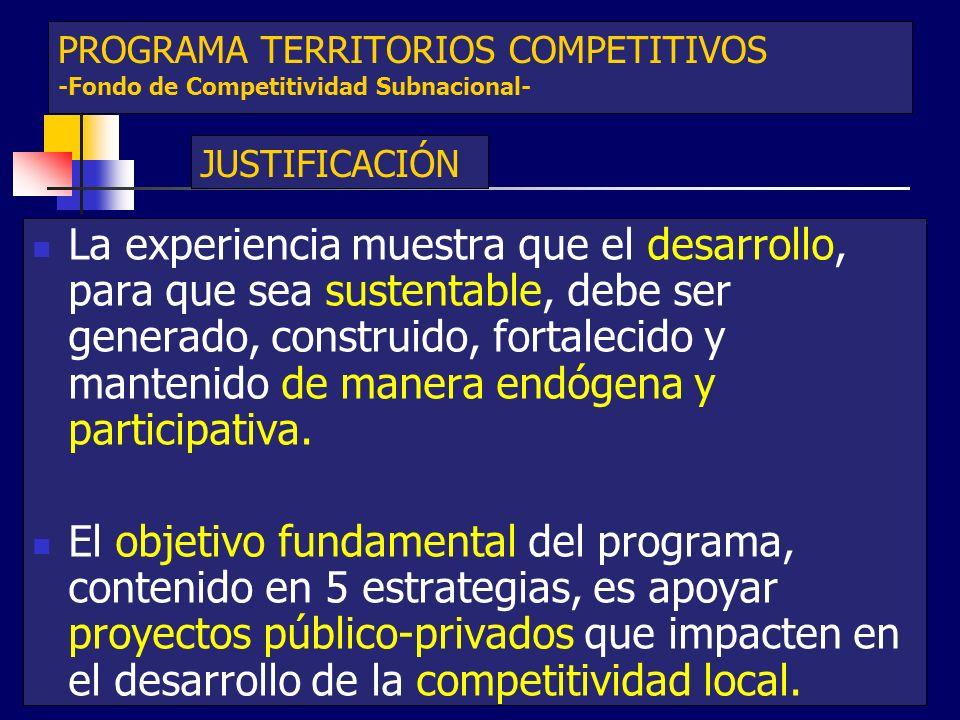 PROGRAMA TERRITORIOS COMPETITIVOS -Fondo de Competitividad Subnacional-
