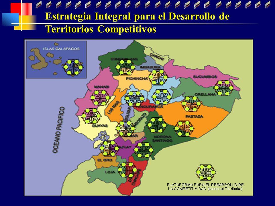 Estrategia Integral para el Desarrollo de Territorios Competitivos