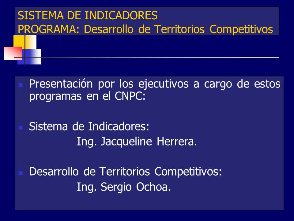 SISTEMA DE INDICADORES PROGRAMA: Desarrollo de Territorios Competitivos