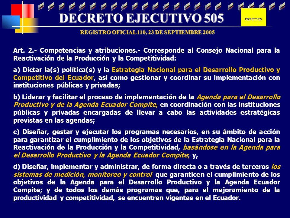 REGISTRO OFICIAL 110, 23 DE SEPTIEMBRE 2005