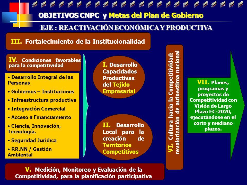 OBJETIVOS CNPC y Metas del Plan de Gobierno
