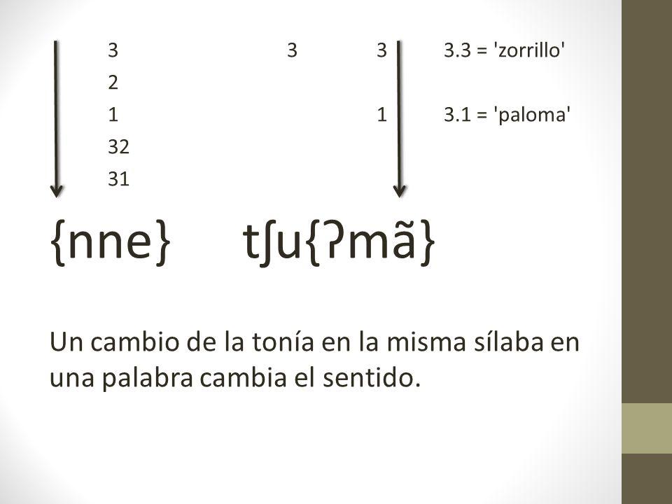 3 3 3 3.3 = zorrillo 2. 1 1 3.1 = paloma 32. 31. {nne} tʃu{ʔmã}