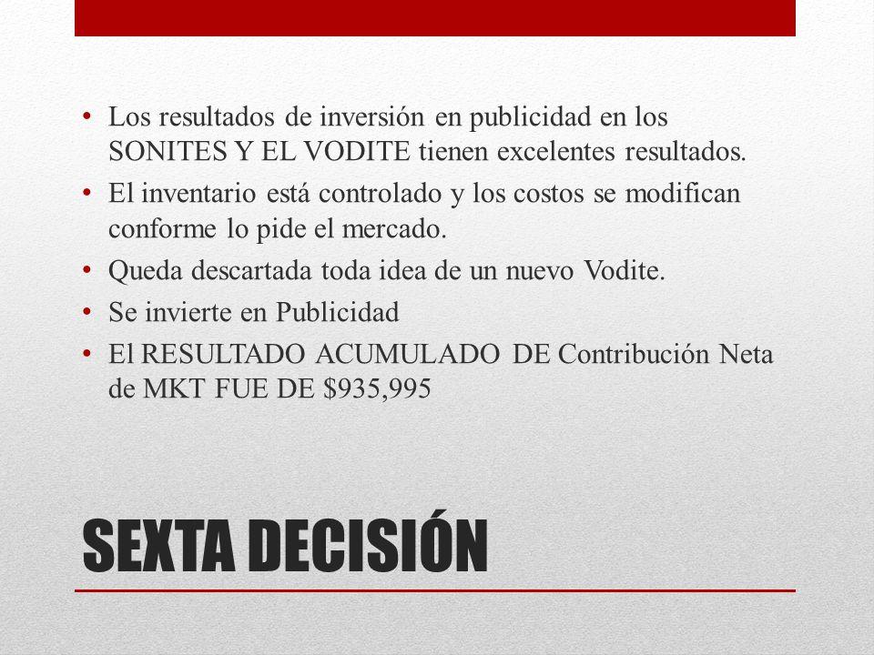 Los resultados de inversión en publicidad en los SONITES Y EL VODITE tienen excelentes resultados.