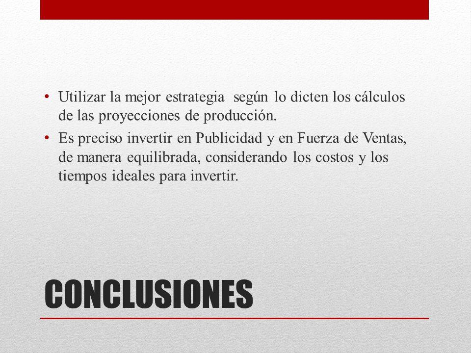 Utilizar la mejor estrategia según lo dicten los cálculos de las proyecciones de producción.