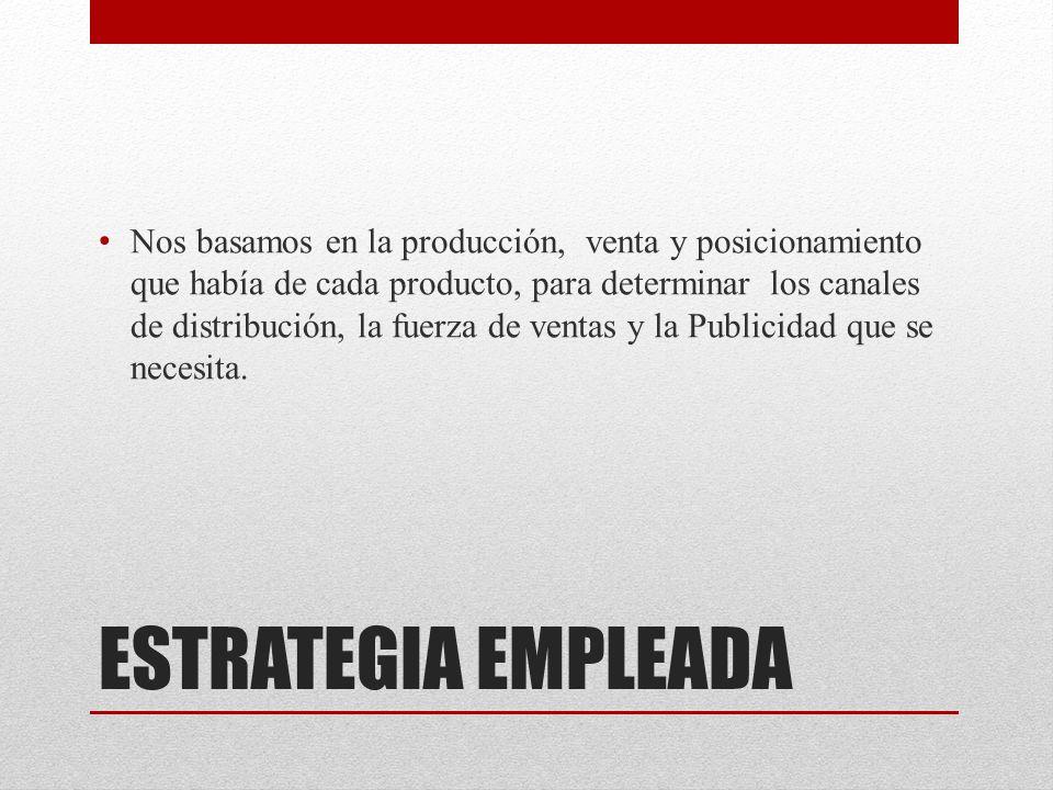 Nos basamos en la producción, venta y posicionamiento que había de cada producto, para determinar los canales de distribución, la fuerza de ventas y la Publicidad que se necesita.