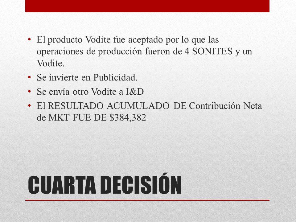 El producto Vodite fue aceptado por lo que las operaciones de producción fueron de 4 SONITES y un Vodite.