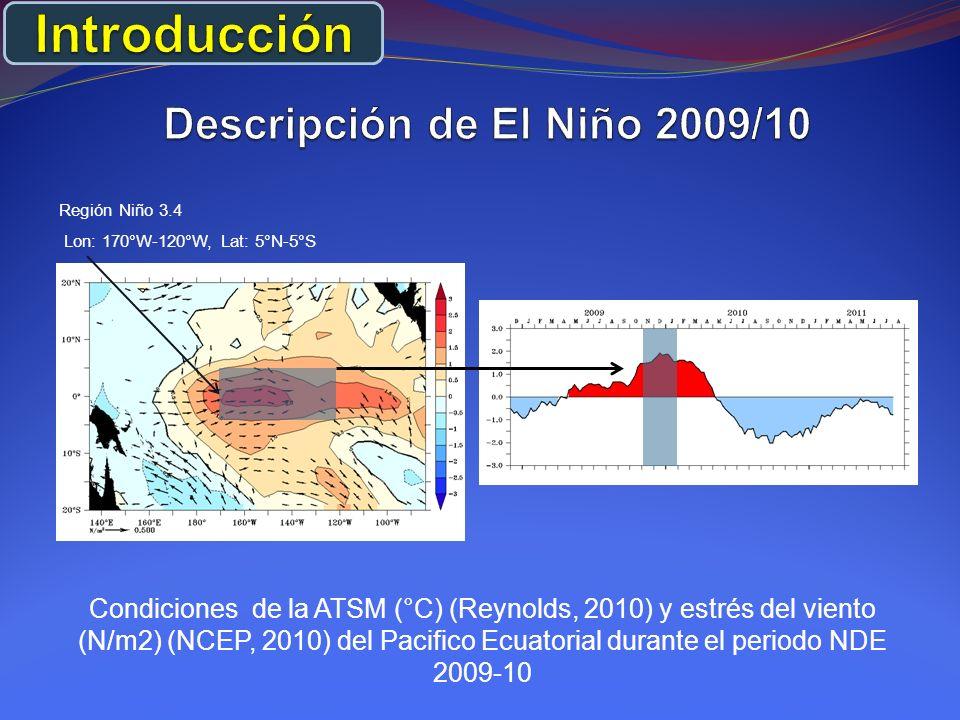 Descripción de El Niño 2009/10