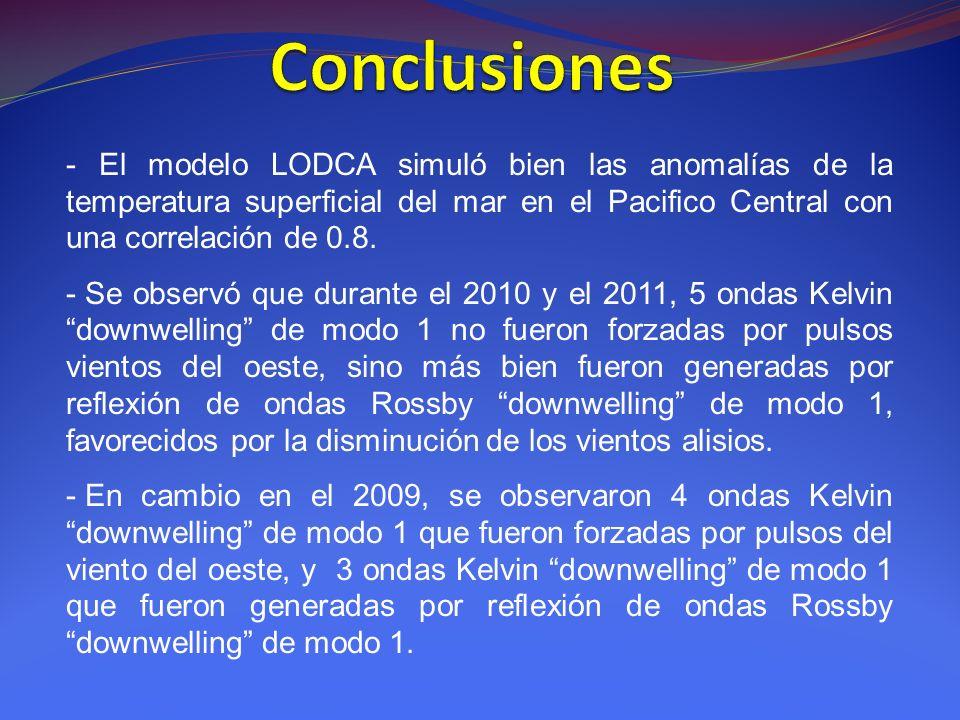 Conclusiones - El modelo LODCA simuló bien las anomalías de la temperatura superficial del mar en el Pacifico Central con una correlación de 0.8.