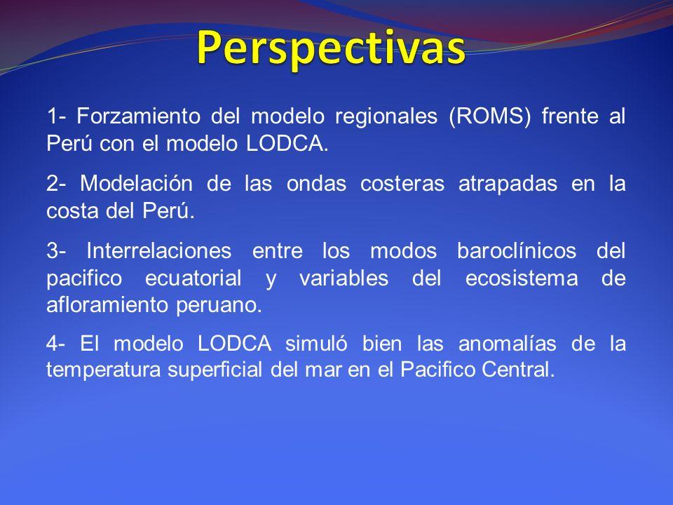 Perspectivas 1- Forzamiento del modelo regionales (ROMS) frente al Perú con el modelo LODCA.