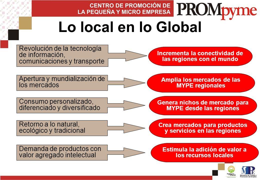 Lo local en lo GlobalRevolución de la tecnología de información, comunicaciones y transporte.