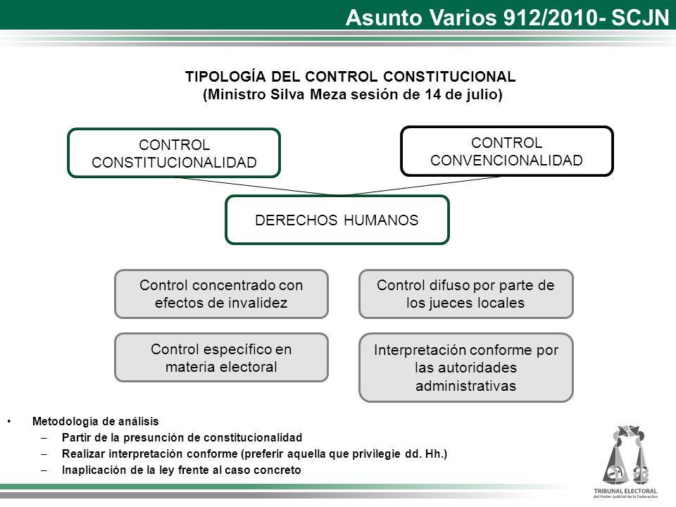 Asunto Varios 912/2010- SCJN TIPOLOGÍA DEL CONTROL CONSTITUCIONAL