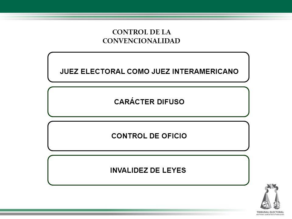 JUEZ ELECTORAL COMO JUEZ INTERAMERICANO
