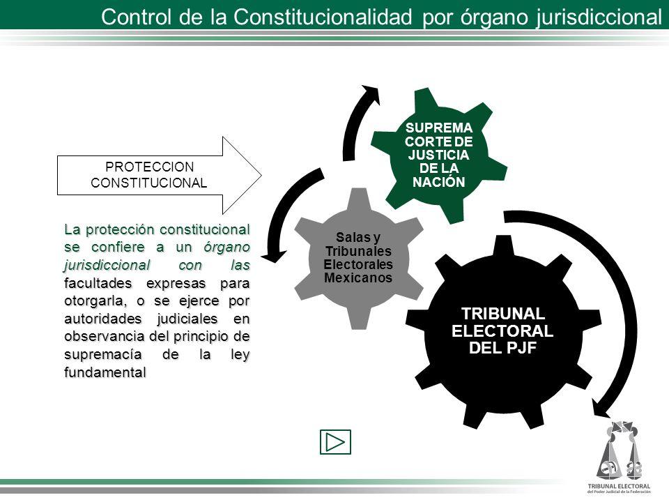 Control de la Constitucionalidad por órgano jurisdiccional
