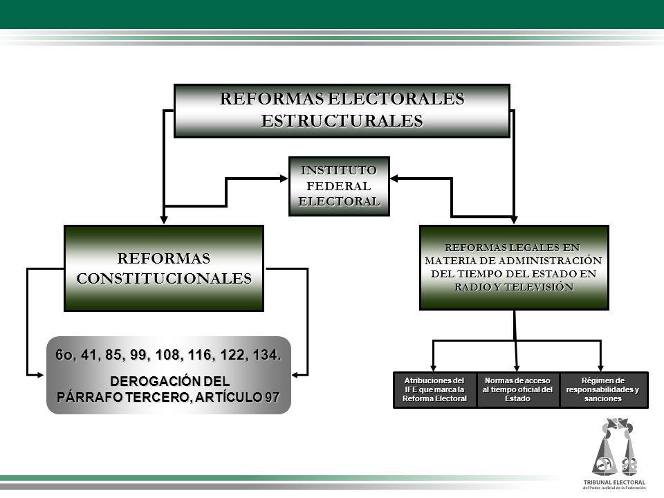 REFORMAS ELECTORALES ESTRUCTURALES