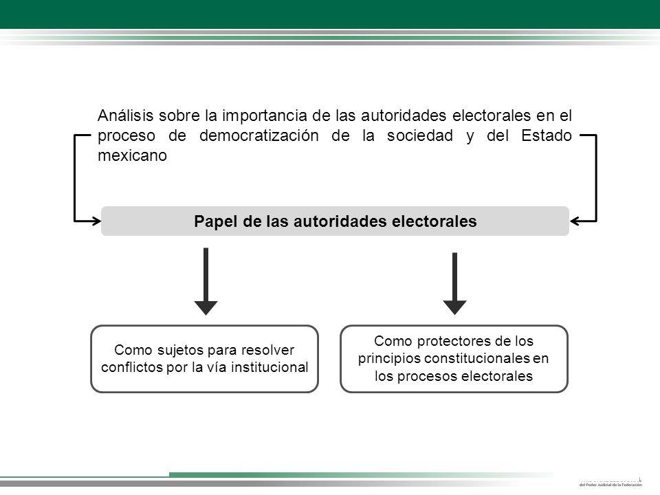 Papel de las autoridades electorales