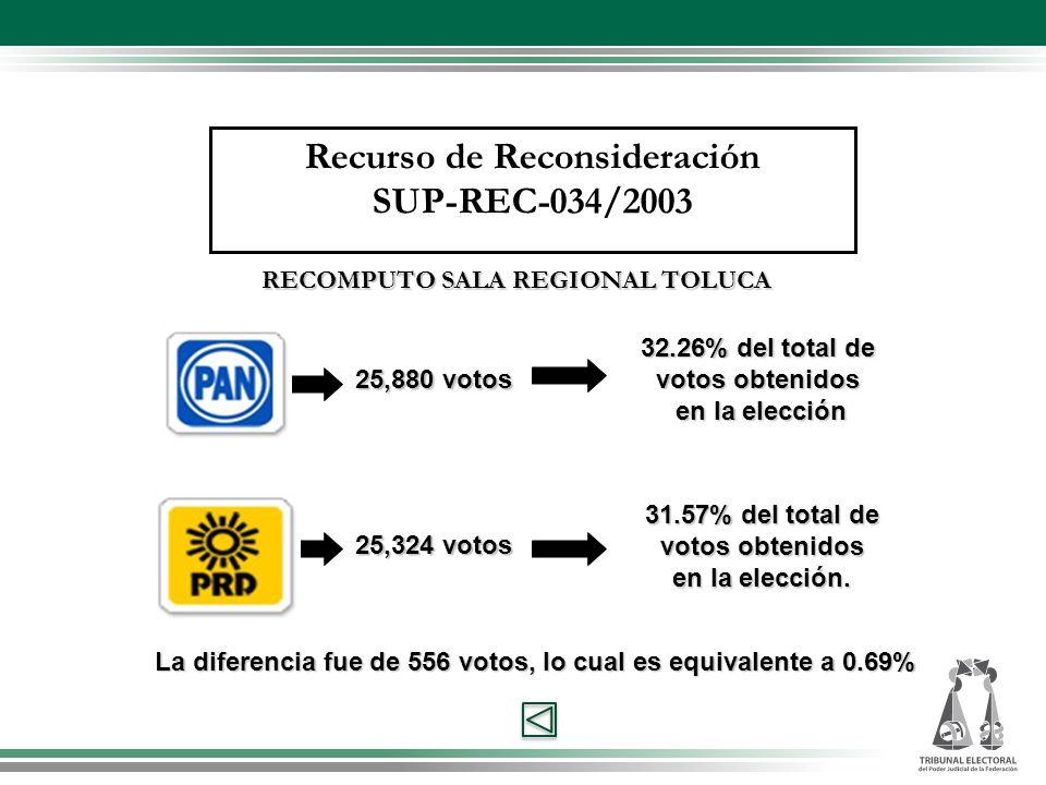 Recurso de Reconsideración SUP-REC-034/2003