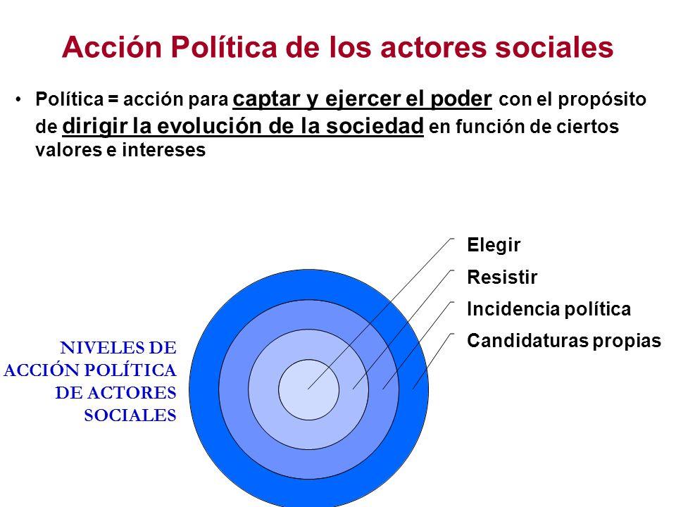 Acción Política de los actores sociales