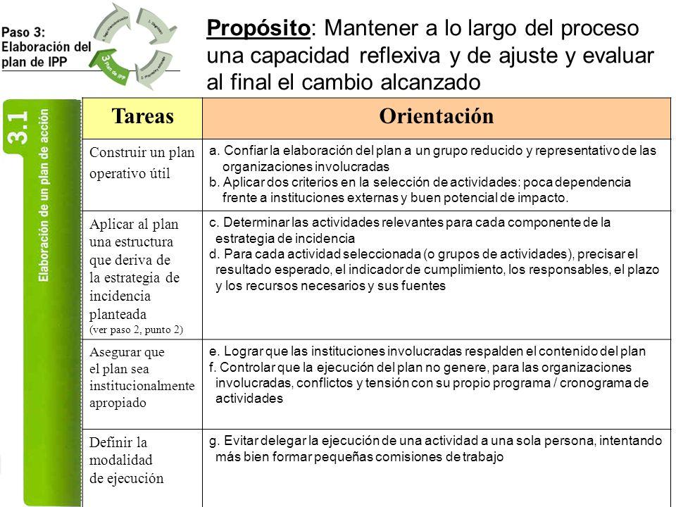 Propósito: Mantener a lo largo del proceso una capacidad reflexiva y de ajuste y evaluar al final el cambio alcanzado