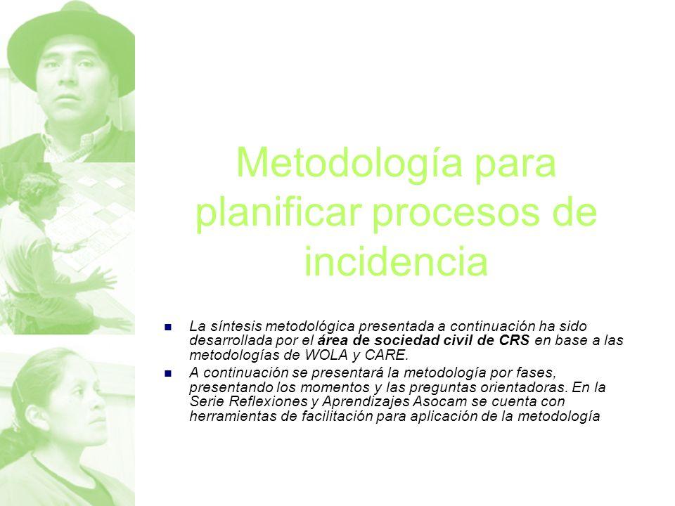 Metodología para planificar procesos de incidencia