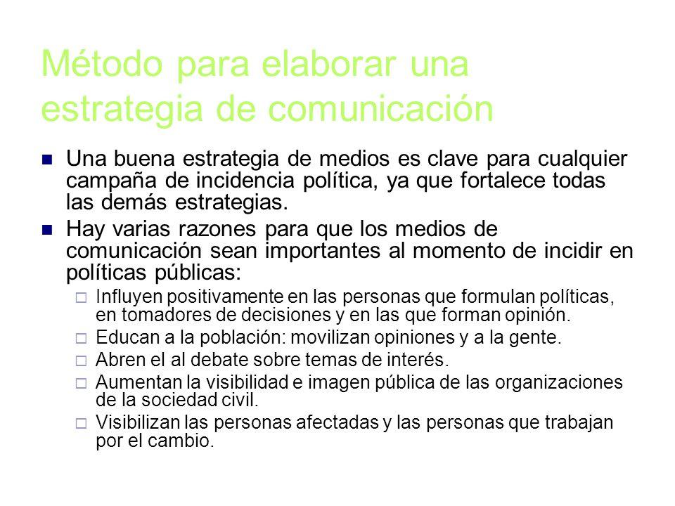 Método para elaborar una estrategia de comunicación