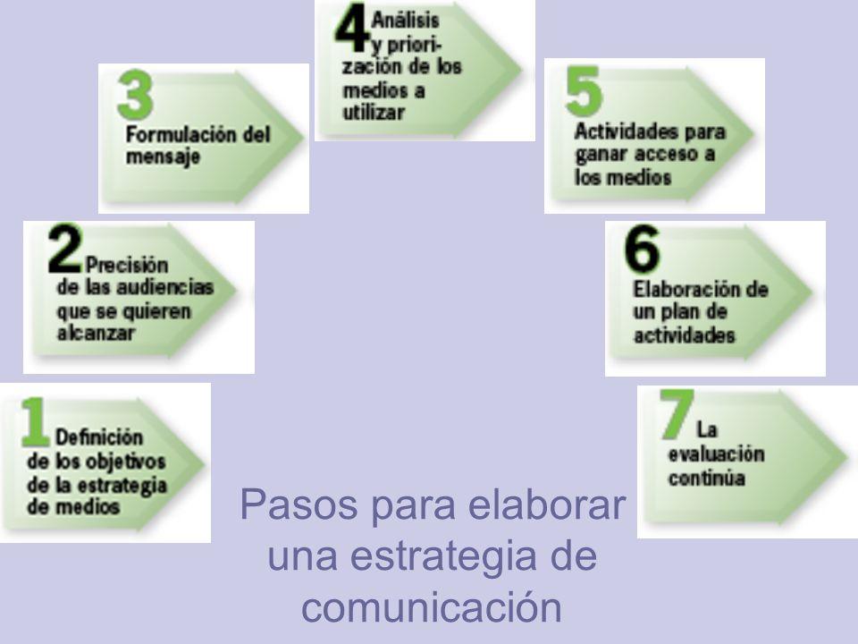 Pasos para elaborar una estrategia de comunicación